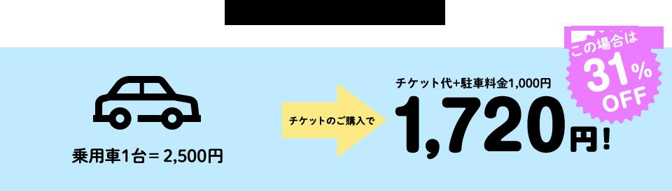 お車でご来園の場合 乗用車1台=2,500円 チケットのご購入で 1,720円(チケット代+駐車料金1,000円)31%OFF