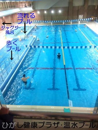 ひがし健康プラザ 温水プール